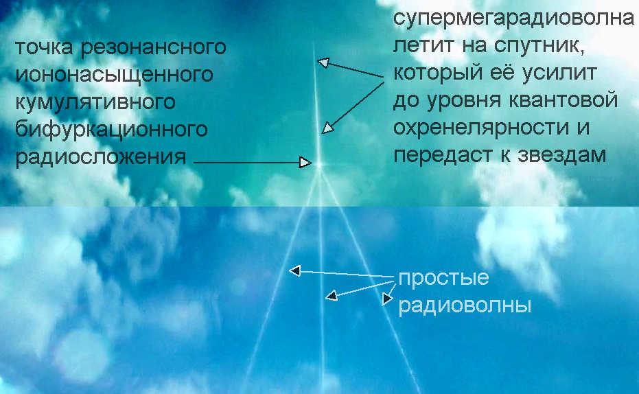 радиоволны2
